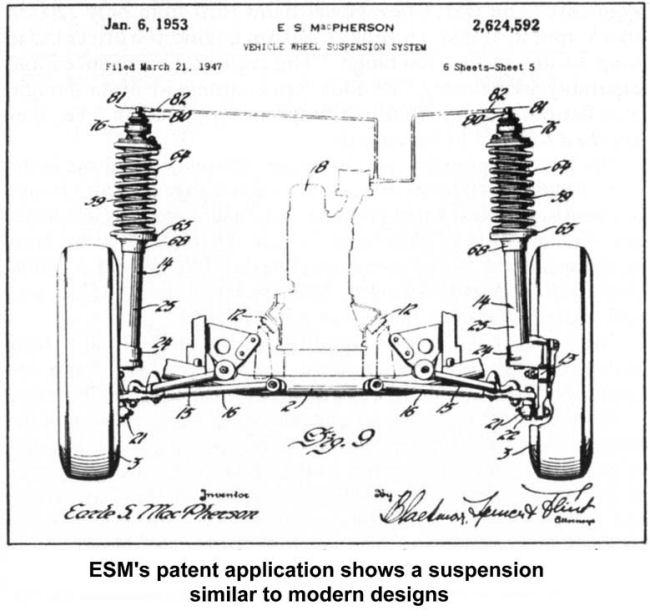 Macpherson Strut Parts